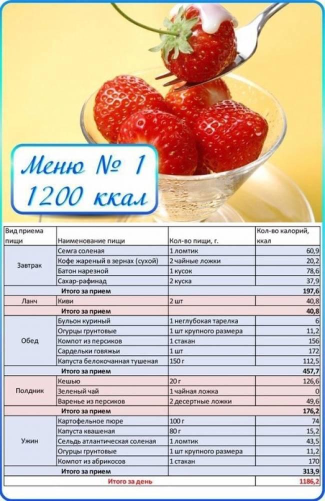 Похудение по калориям по гаврилову