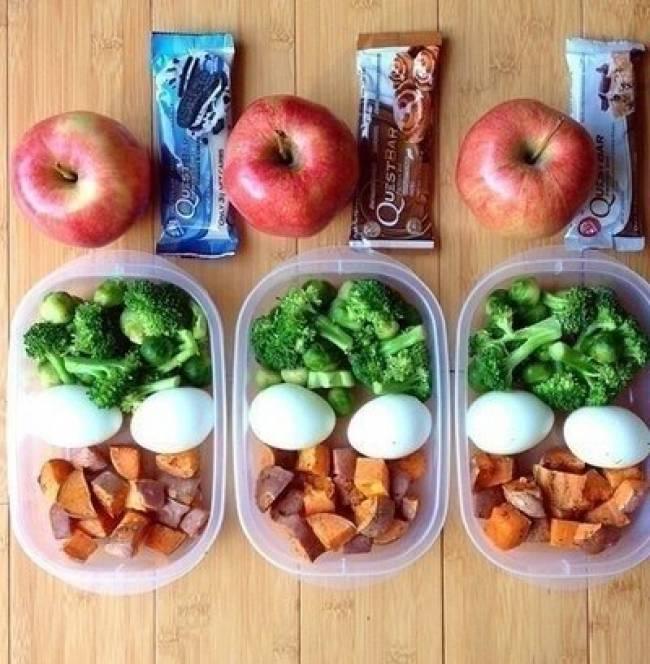 Правильное питание при диете что важнее при похудении: только в таком случае ваше меню будет полезным и даст ожидаемые результаты.