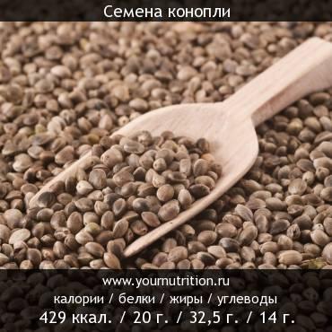 Конопля содержание белков семена конопли с доставкой по россии